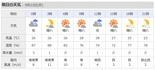 洲本天気1909221441.jpg